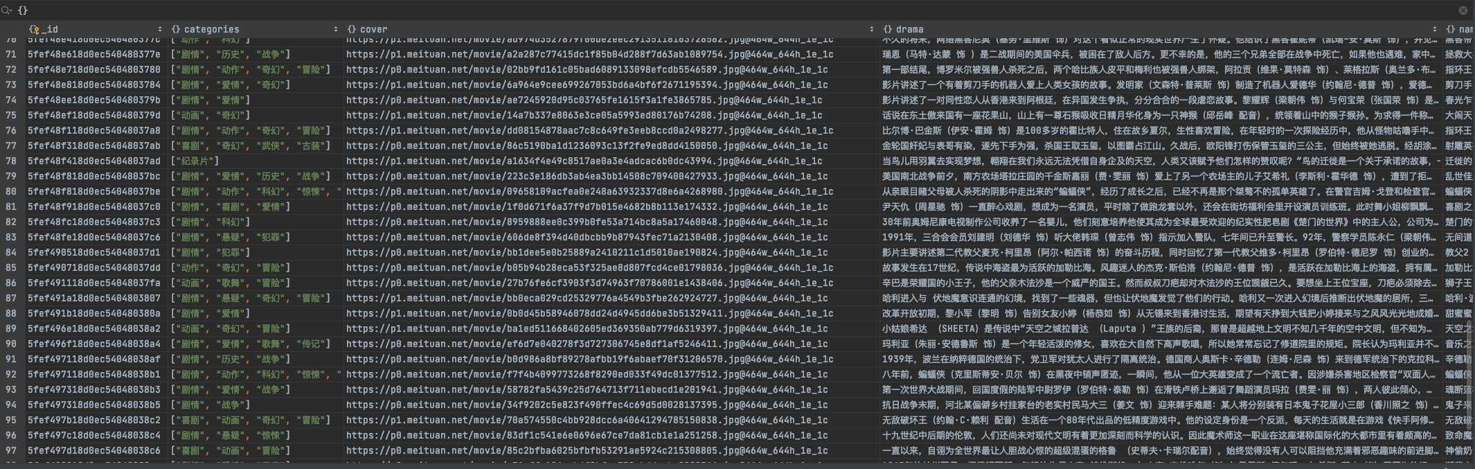 requests+PyQuery+pymongo联合实战